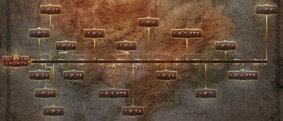 暗黑破坏神3:我们一同走过的道路