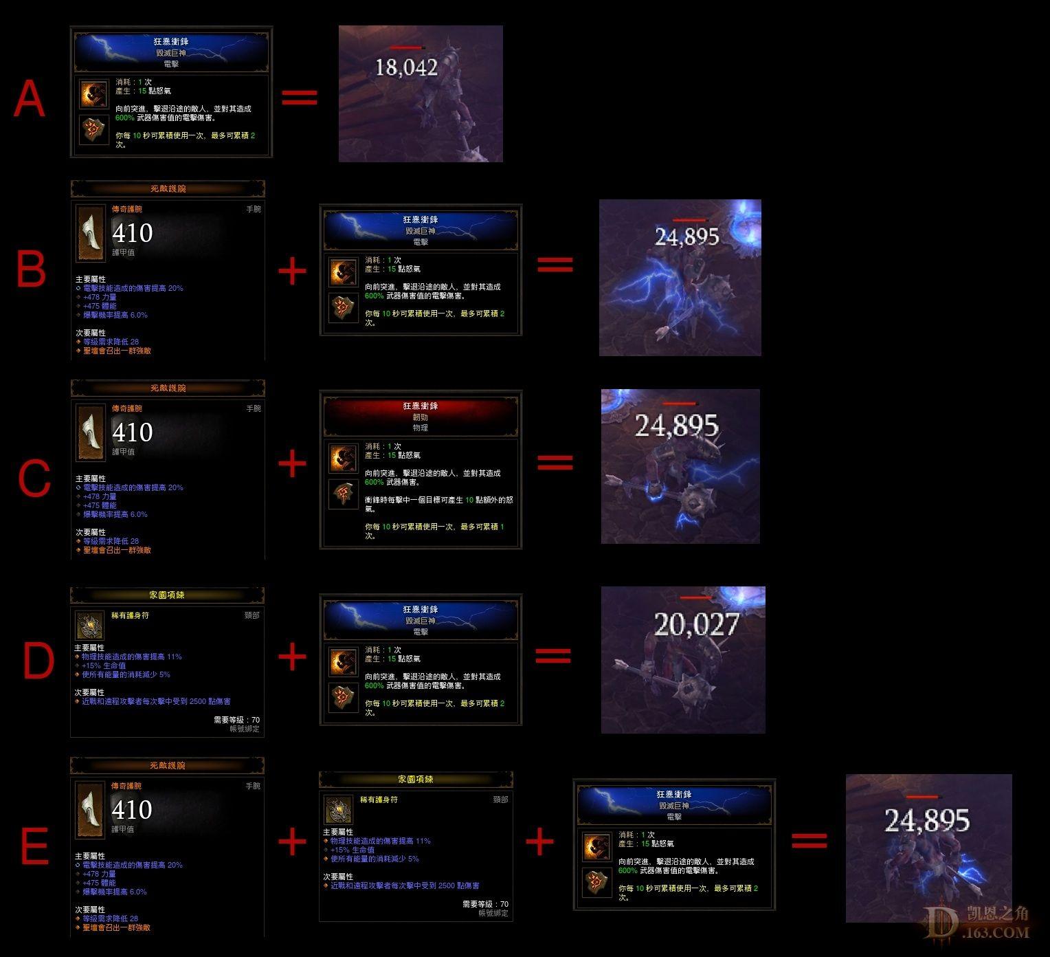 暗黑3野蛮人2.1.2新冲锋套的DOT伤害机制研究