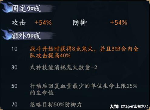 阴阳师:阴阳之守最全面的活动攻略介绍