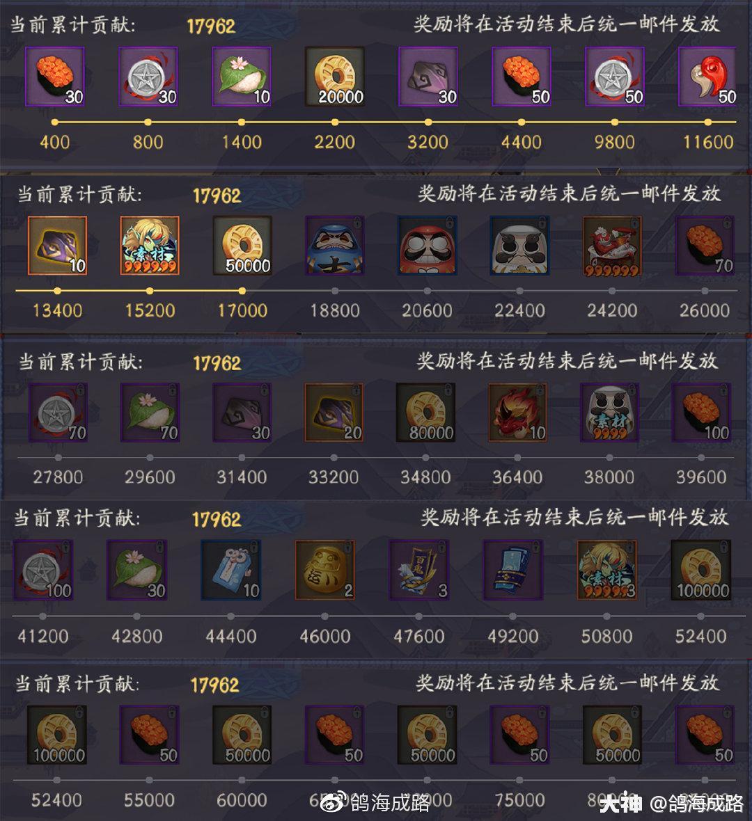 阴阳师:大富翁2.0!阴阳之守攻略详解,玩法、阵容、奖励兑换一次读懂